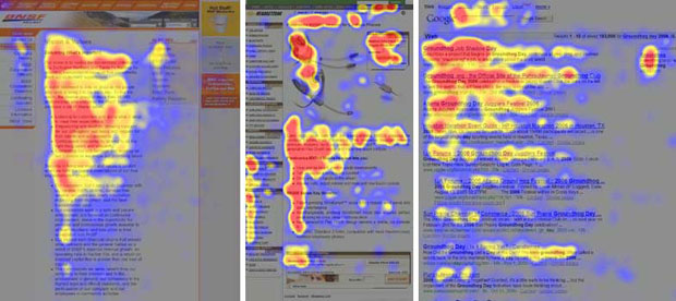 The F Shaped Pattern in User Eye Tracking